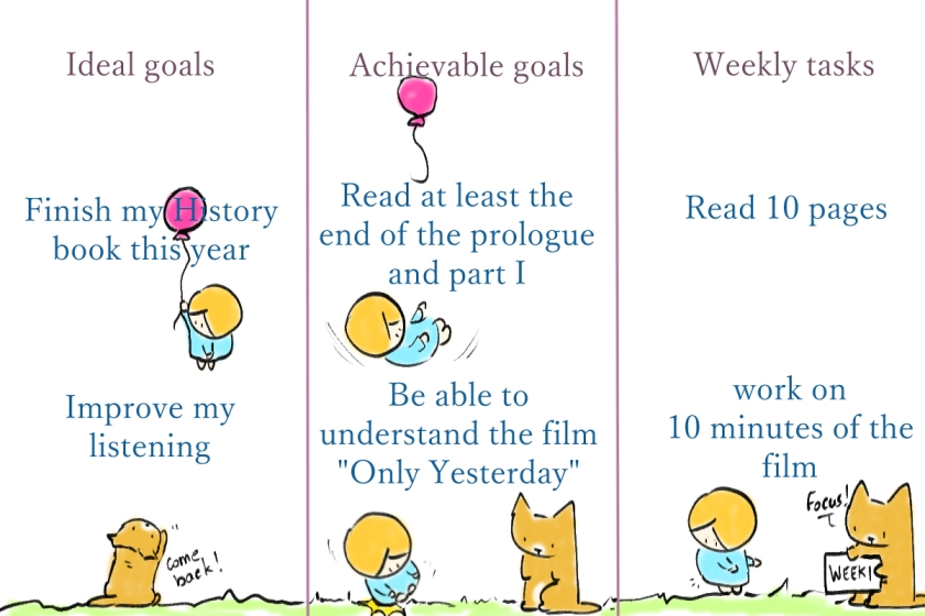 September, goals, motivation!